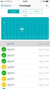 temperatura oblumi tapp